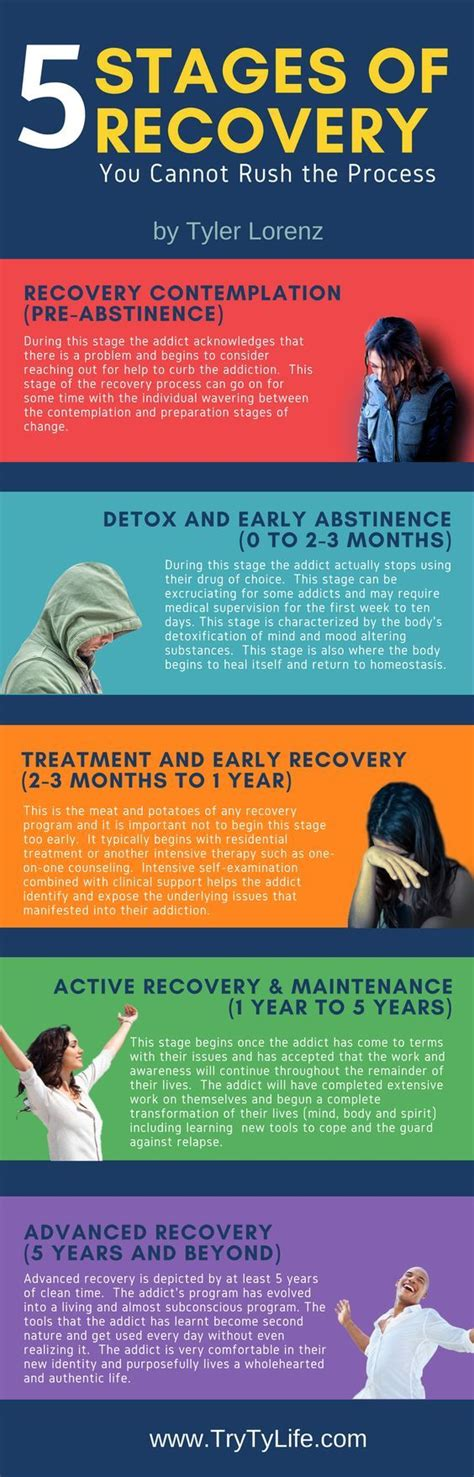 Stages Of Detox by Best 25 Stages Of Alcoholism Ideas On
