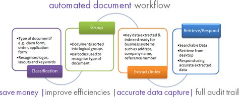how to document workflow document workflow software readsoft automated document