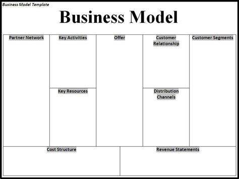 Business Model Template Professional Word Templates Business Model Canvas Printable