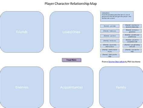 relationship map template madrat co