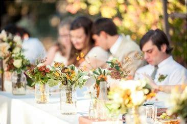 Average Cost Of Wedding Invitations Per Person