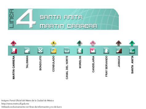 Aa 05 Alnita l 237 nea 4 metro de la ciudad de m 233 xico mexico real