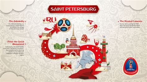 world cup 2018 host cities map official look of host cities of world cup 2018 in russia