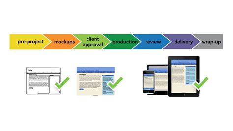 web development workflow responsive design workflows