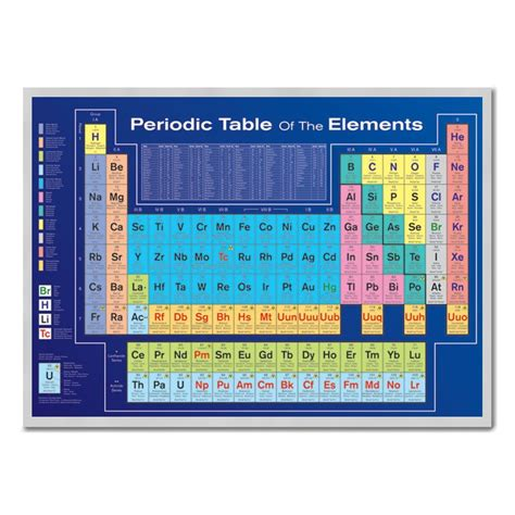 periodic table of elements poster periodic table of elements poster iposters