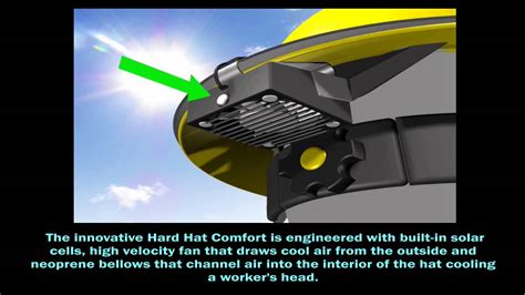 how to make a hard hat more comfortable hard hat comfort youtube