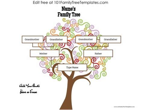 3 family tree template 3 generation family tree generator all templates are