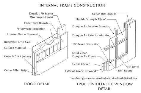 Garage Door Framing Detail Door Frame Garage Door Framing Detail