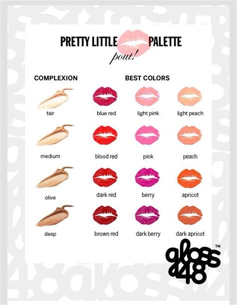 what color should of the wear what color lipstick should you wear trusper