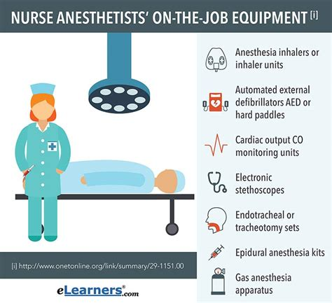 Anesthetist Outlook by What Is A Anesthetist What Does A Anesthetist Do