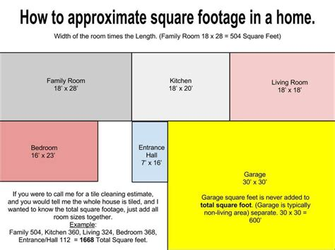how to figure out the square footage of a house pin by nikki hopkins on home remodeling ideas pinterest