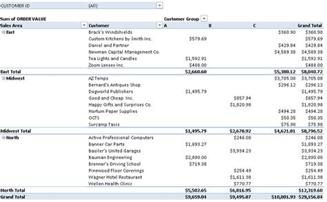 layout for report exle excel report how to apply report layouts