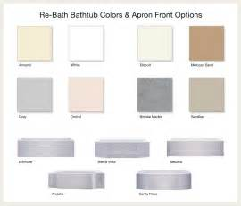Home Design 4 You Re Bath Of The Southern Tier Endicott Ny