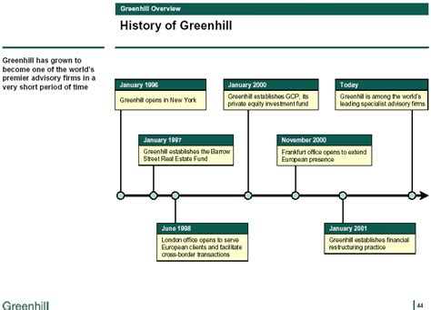 greenhill investment bank graphics