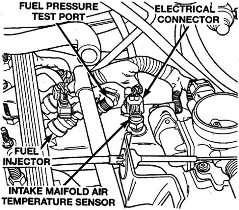 repair guides electronic engine controls intake air jeep cherokee manifold air temperature sensor wiring