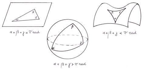 quanto misurano gli angoli interni di un triangolo einstein quot geometrizza quot la gravit 224