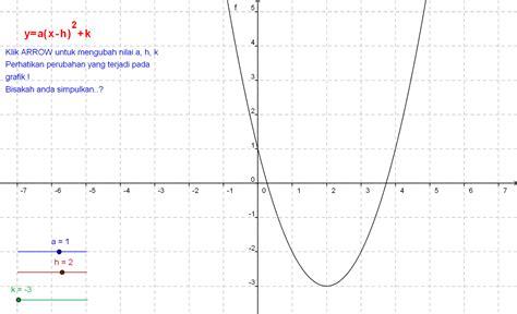 geogebra software matematika untuk menggambar grafik dinamis
