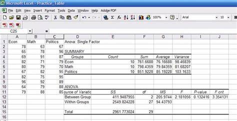 Statistics In Excel Descriptive Statistics Excel Stata