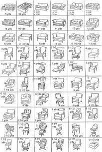 How To Calculate Upholstery Yardage Upholstery Yardage Chart Chairs Couches Sofas