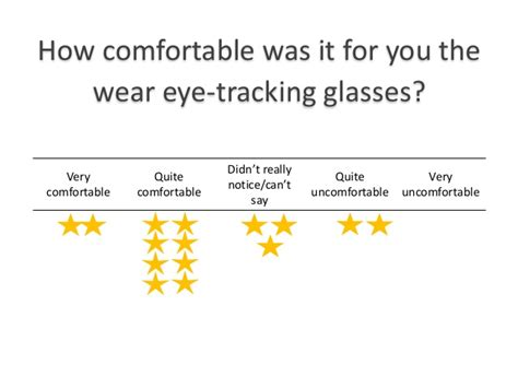 workshop layout definition eye tracking glasses help define shop layout and record