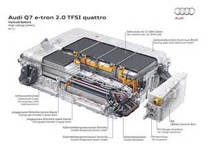 Electric Vehicle Battery Cooling Details On Audi S Battery Technology