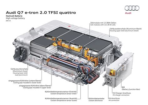 Audi Pioneering New EV Battery Technology Gas 2