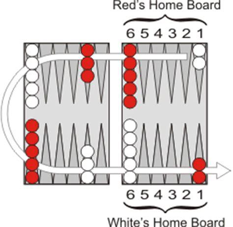 backgammon setup diagram backgammon set up diagram motor best free home