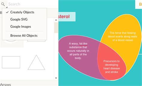 Venn Diagram Maker Online Tool To Easily Create Venn Diagrams Creately Venn Diagram Tool Free