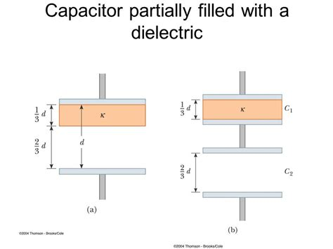 dielectric filled capacitor chapter 27 capacitance and dielectrics ppt
