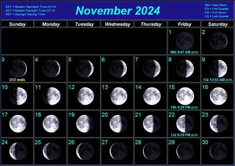 moon phase moon phases