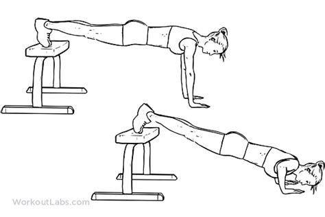 push up diagram decline push up illustrated exercise guide workoutlabs