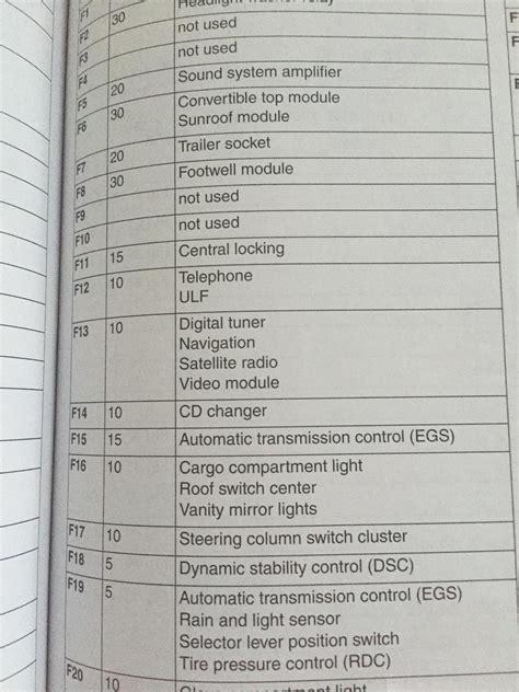 fuse icon decoding north american motoring