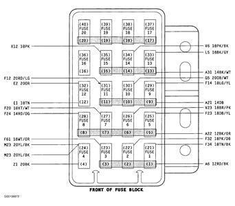 1990 Jeep Wrangler Fuse Box Diagram Need Diagram For 1990 Jeep Wrangler 2 5 Liter Fuse Box