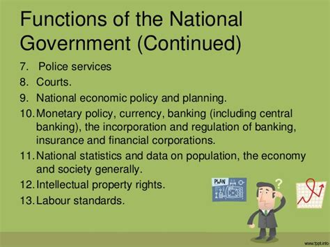 Mba Federal Government by Functions Of The National And County Governments In Kenya