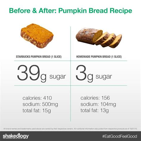 Can You Coconut Flour On 21 Day Sugar Detox by 85 Best Images About Shakeology Lifestyle On