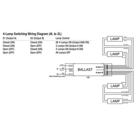 4 l t5 ballast f54t5ho ballast wiring diagram ballast cross reference