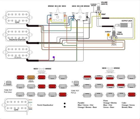 ibanez rg120 wiring diagram wiring diagram schemes