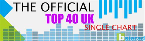 the official uk top 40 singles chart august 2016 myegy the official uk top 40 singles chart 27th august 2015 bsierad