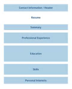 management consulting cv template