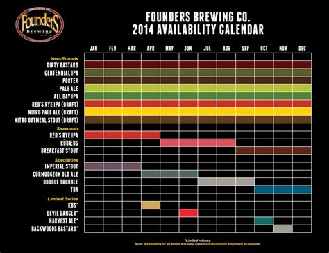 Availability Calendar 2014 Availability Calendar Founders Brewing Co