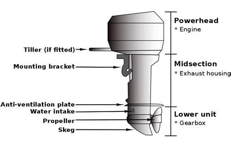 Mesin Tempel Outboard Nikosilen 5hp 4 Tak yamaha outboard waverunner apa itu mesin tempel outboard motor