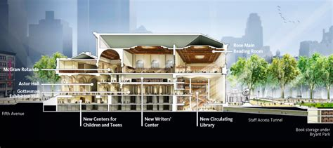 Cool House Plans the new york public library between tradition and
