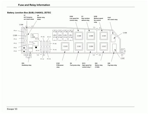 2003 ford escape fuse panel diagram 35 wiring diagram