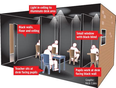 Isolation Room School by Surveillance Soc 221 Advanced Social Thought