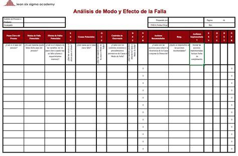 Que Es Un Mba En Espanol by En Espa 241 Ol Gemba Academy