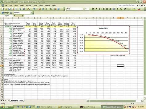 Rifle Trajectory Table by Muzzleloader Bullet Ballistics Chart Search Results
