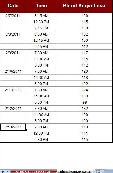 Hba1c Printable Chart Diabetes Inc Blood Sugar Chart Template