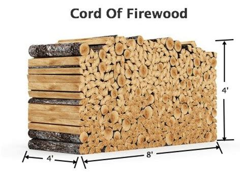 cord of firewood how much is that firewood