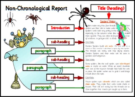 ks1 how to writing a non chronological report writing non