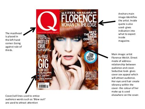 magazine layout rule of thirds music magazine analysis